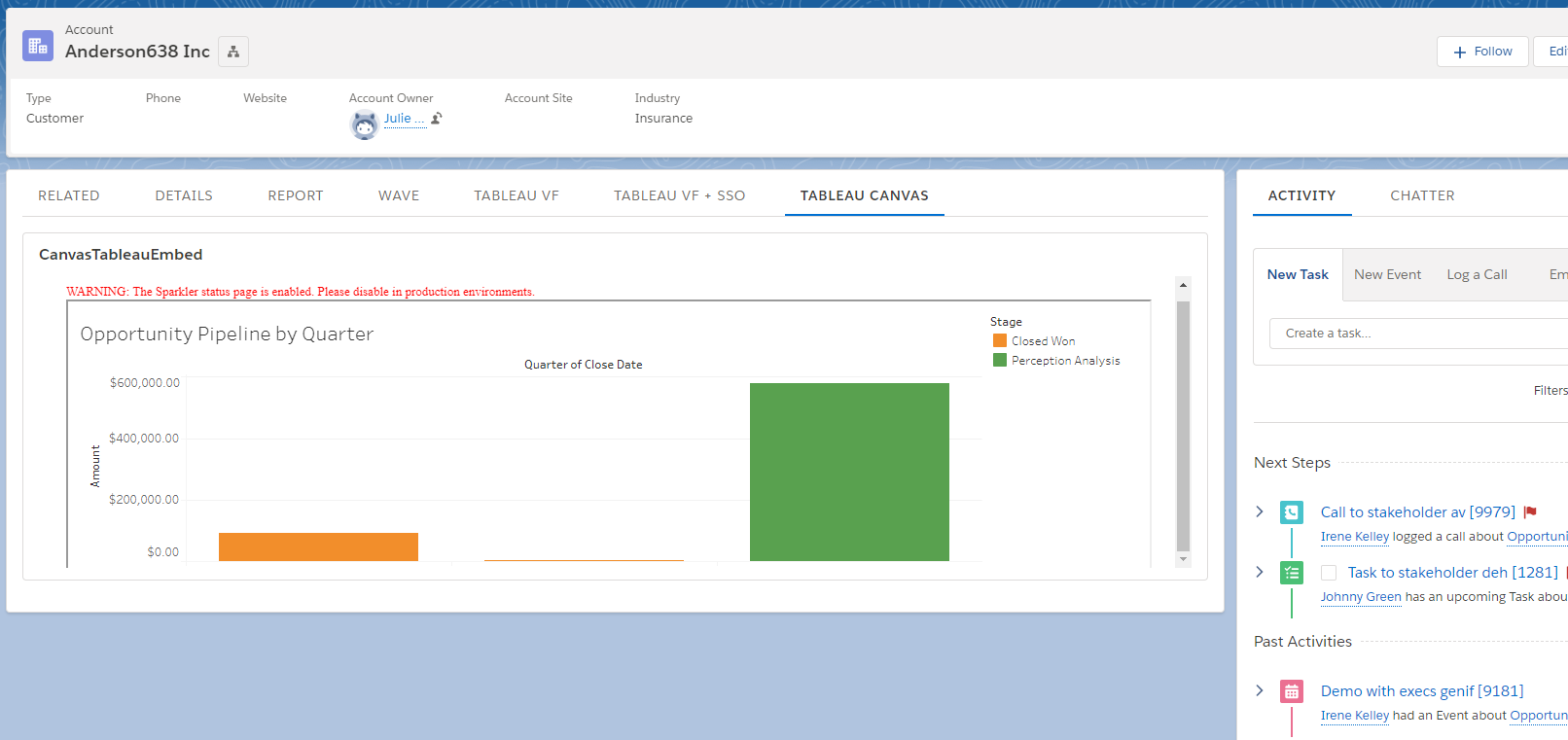 Embed Tableau Dashboard in Salesforce Records Using Canvas