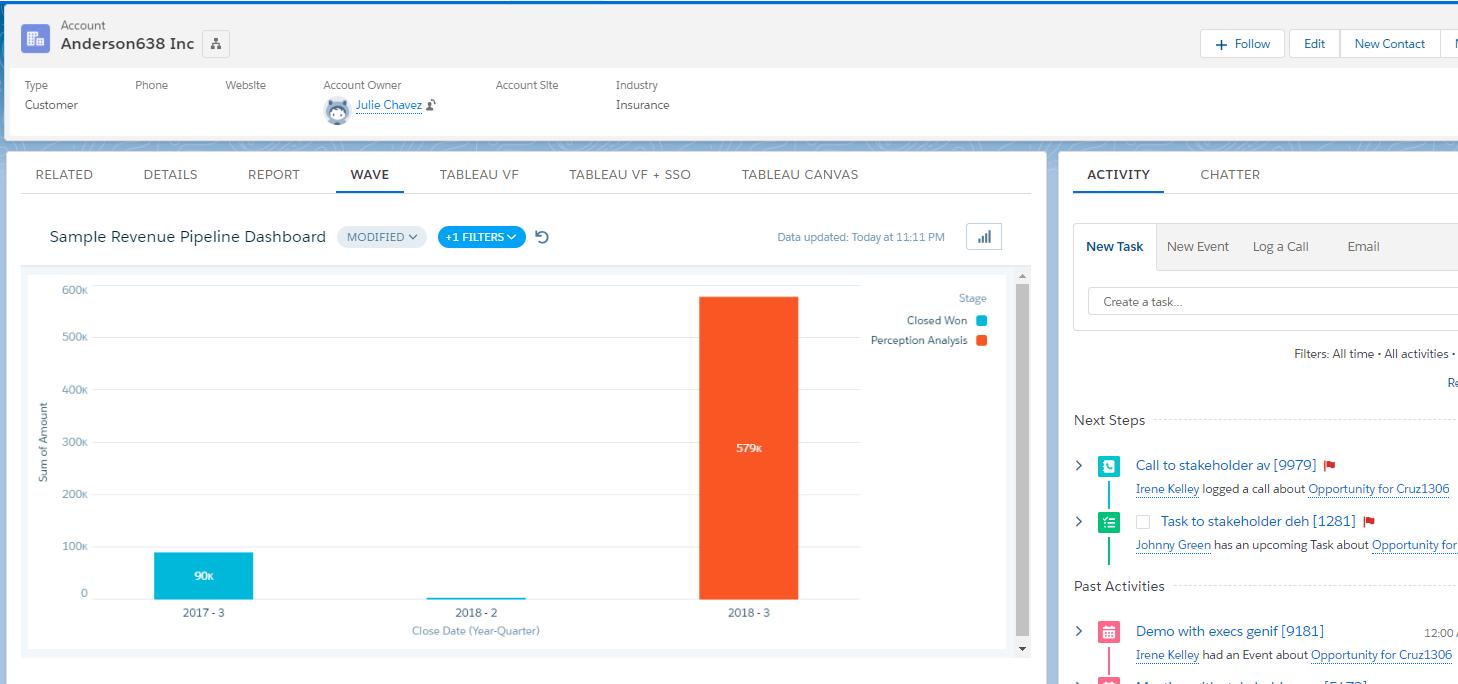 Embed Einstein Analytics Dashboard in Salesforce Records