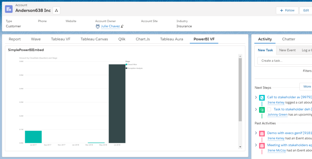 Embed Power BI Report in Salesforce using Visualforce